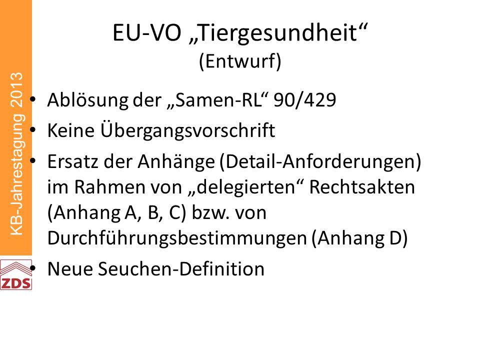 KB-Jahrestagung 2013 EU-VO Tiergesundheit (Entwurf) Ablösung der Samen-RL 90/429 Keine Übergangsvorschrift Ersatz der Anhänge (Detail-Anforderungen) im Rahmen von delegierten Rechtsakten (Anhang A, B, C) bzw.