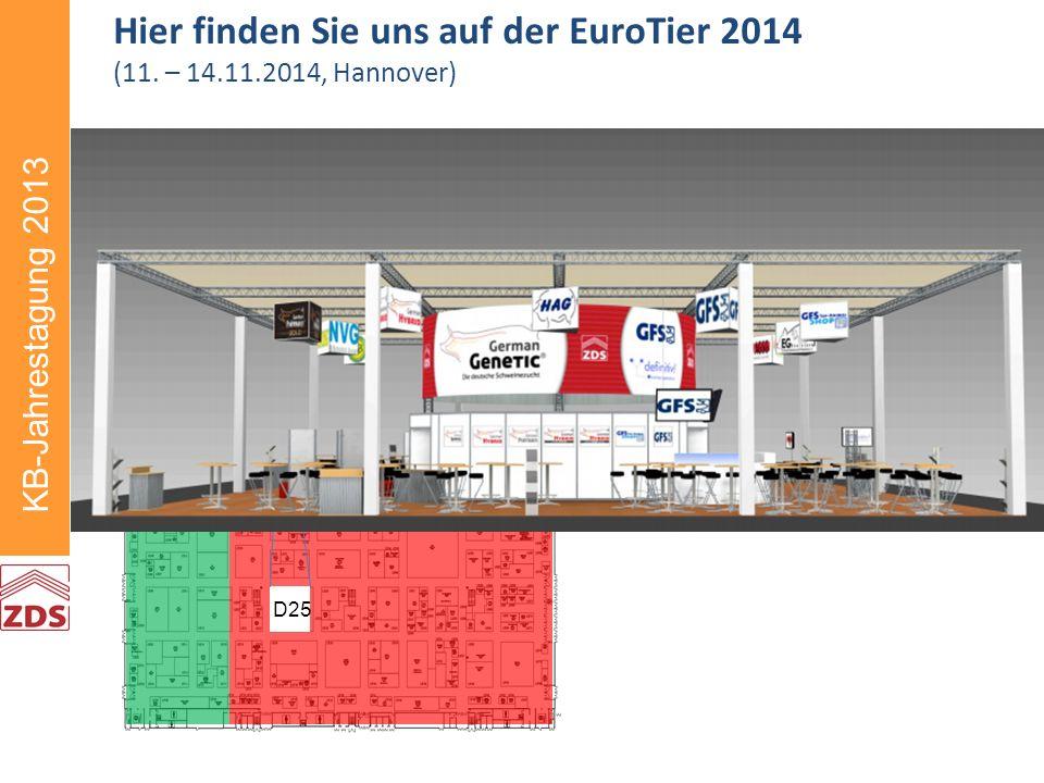 KB-Jahrestagung 2013 12 D25 Hier finden Sie uns auf der EuroTier 2014 (11. – 14.11.2014, Hannover)