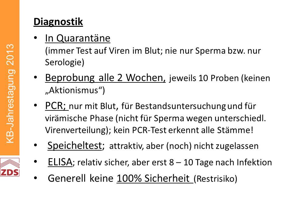 KB-Jahrestagung 2013 Diagnostik In Quarantäne (immer Test auf Viren im Blut; nie nur Sperma bzw.