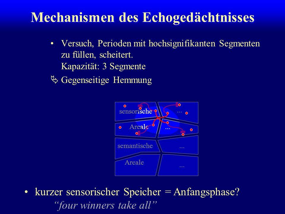 Inhalte des Echogedächtnisses Verhalten:Spektrotemporale Optimalstimuli für Basisperzepte in weißem Rauschen Neurophysiologie: Spektrotemporale rezeptive Felder in A1 a-b) de Charms, unpublished data, c-e) de Charms et al., 1998 EEG:Frühe temporale Aktivierung