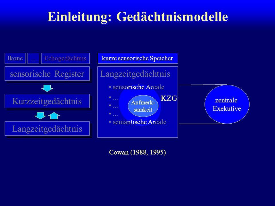 Das sensorische Gedächtnis beim Hören Christian Kaernbach Institut für Allgemeine Psychologie Universität Leipzig Einleitung: Gedächtnismodelle Diskus