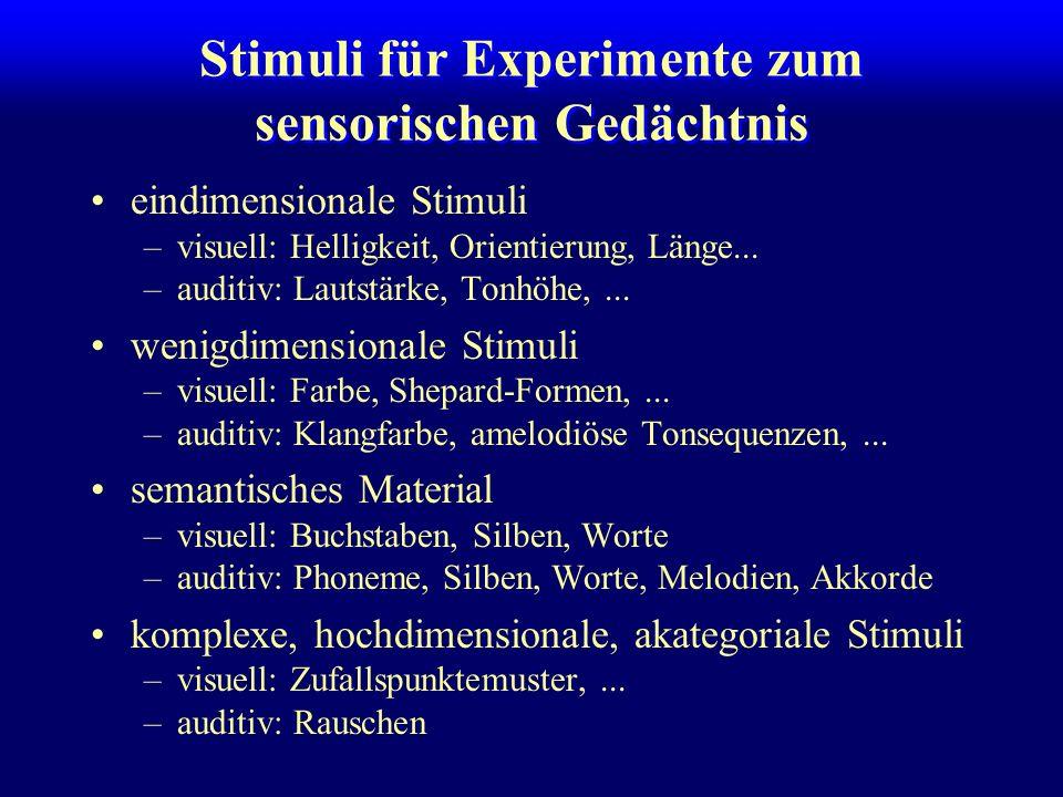 kurze sensorische Speicher sensorische Areale... semantische Areale... sensorische Areale... semantische Areale kurze sensorische Speicher Einleitung: