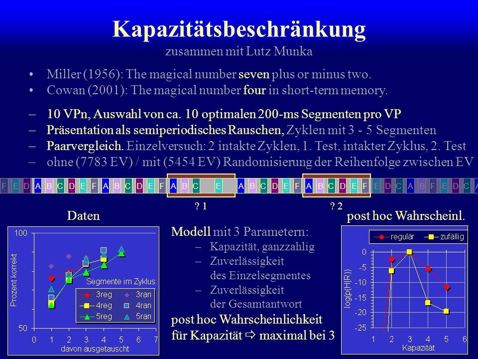 BF NTZ 2403 5161 Lebensdauer für kategoriale Information Sind Brown/Peterson&Peterson-Daten kategorial? * C * G * D * H ??? 7564 zusammen mit Lutz Mun