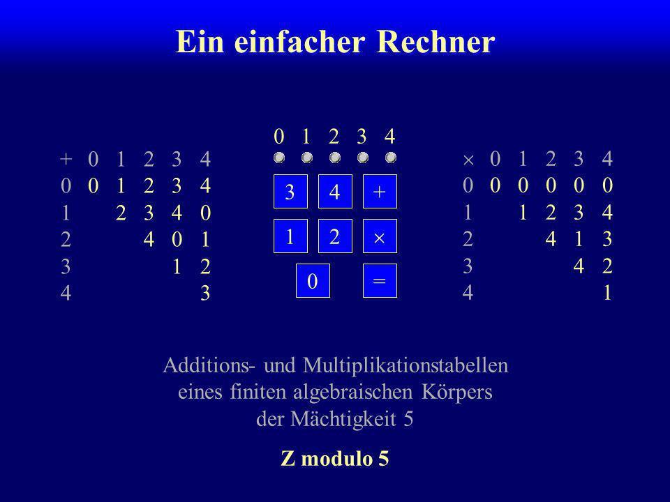 2+2=4 Das algebraische Zimmer Kann der Rechner rechnen? 101000000 010010010 101000000 011010110 100100000 AZ:Die VP sagt, sie rechne nicht, sie arbeit