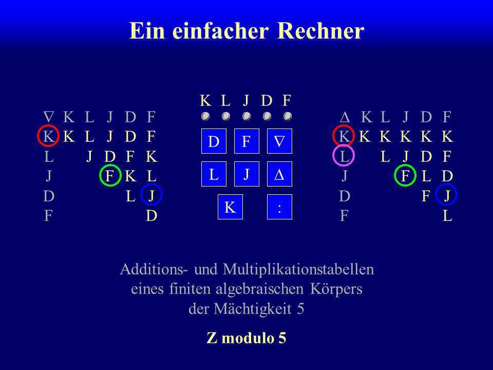 Ein einfacher Rechner 34 12 + 0= 0123401234 01234 000000 11234 2413 342 41 Additions- und Multiplikationstabellen eines finiten algebraischen Körpers