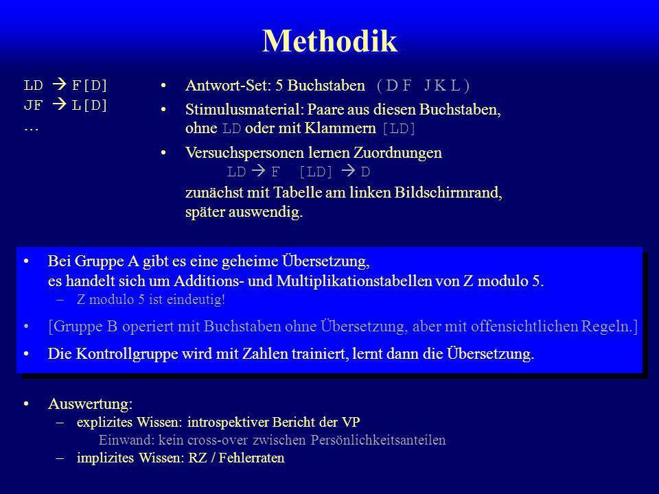Ein einfacher Rechner DF LJ K: KLJDFKLJDF KLJDF KKKKKK LLJDF JFLD DFJ FL Additions- und Multiplikationstabellen eines finiten algebraischen Körpers de