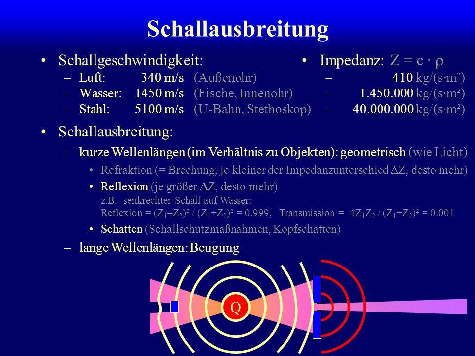 Intensität und Amplitude Intensität = Energie pro s und m² I = E / (A·T) [W/m²] drei Arten Amplitude: – 0 maximale Auslenkung –v 0 = 2 0 maximale Geschwindigkeit, Schallschnelle – p = Z v 0 Schalldruck (sound pressure level, SPL) Intensität Amplitude² z.B.: I = ½ c v 0 ² dB (deziBel): 10 dB = ein Bel = eine Zehnerpotenz (aber von was.