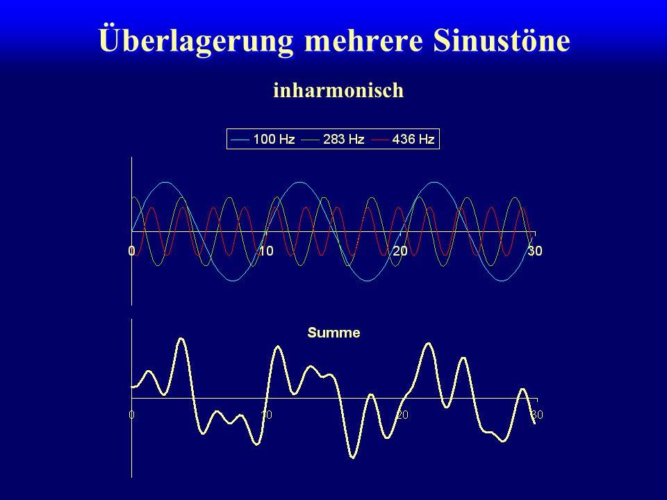 Überlagerung mehrere Sinustöne inharmonisch