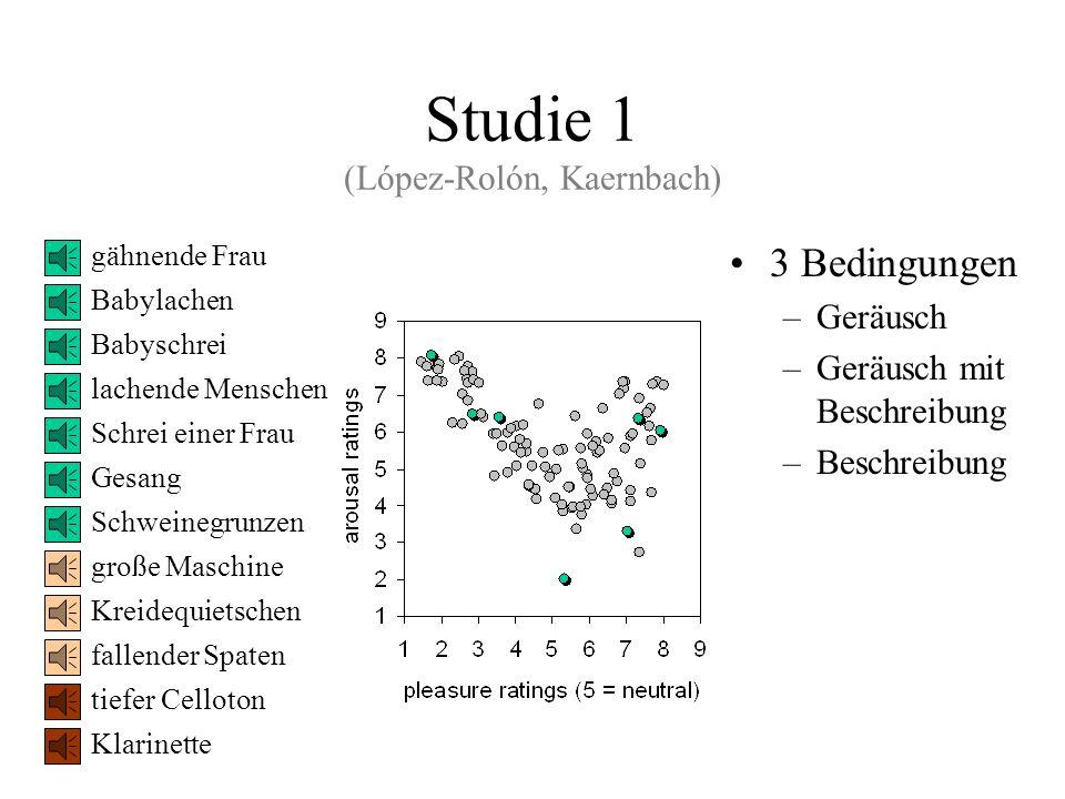 Emotion und EDA Labor-Tour am 27.7.2006 Menu EDA-Analyse (Decomposition, sliding window) EDA-Messung (Lautstärke, Vorankündigung,...) EDA bei Migräne