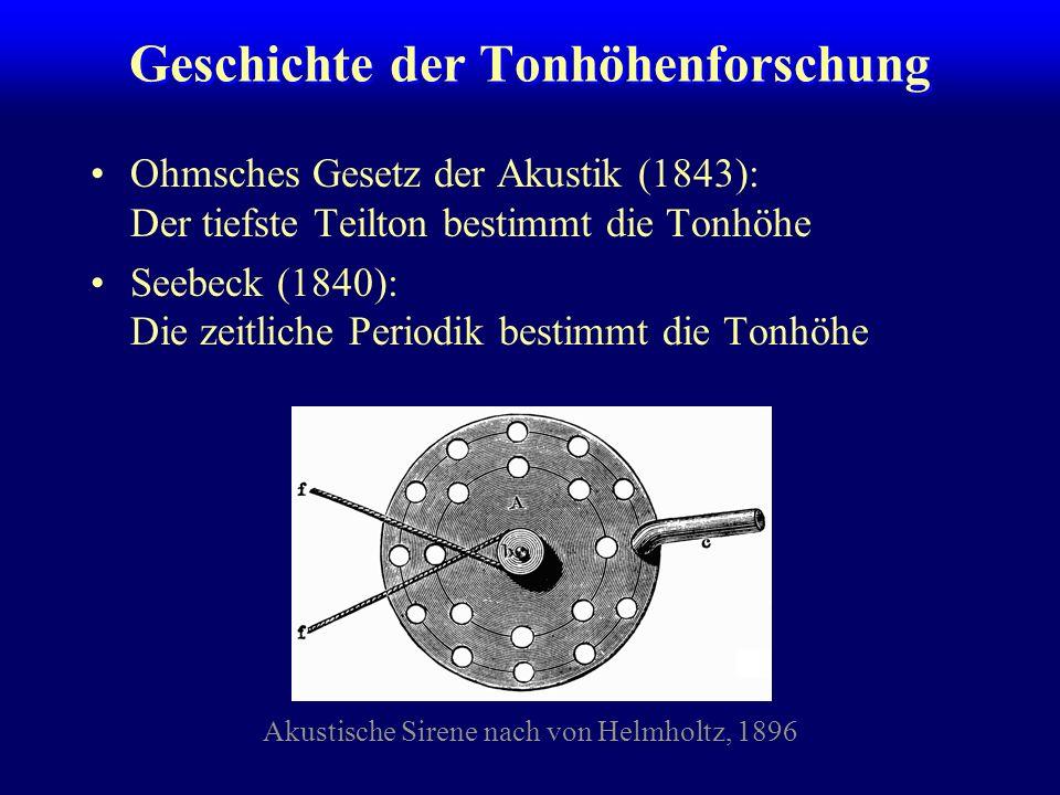 Spektrale Zerlegung Spektrogramm Anfangsnote der Fuge, 518 Hz Grundton = 1.