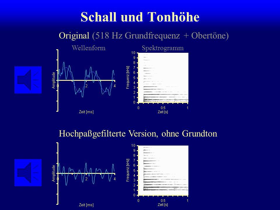 Geschichte der Tonhöhenforschung Ohmsches Gesetz der Akustik (1843): Der tiefste Teilton bestimmt die Tonhöhe Seebeck (1840): Die zeitliche Periodik bestimmt die Tonhöhe Akustische Sirene nach von Helmholtz, 1896