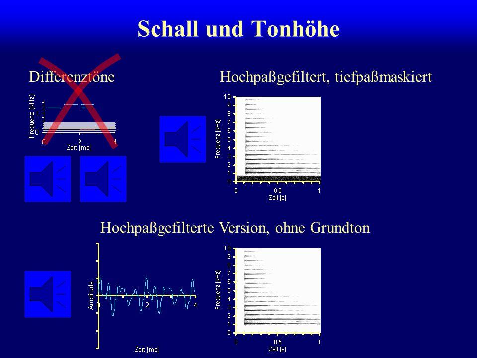 Schall und Tonhöhe SpektrogrammWellenform Original (518 Hz Grundfrequenz + Obertöne) Hochpaßgefilterte Version, ohne Grundton