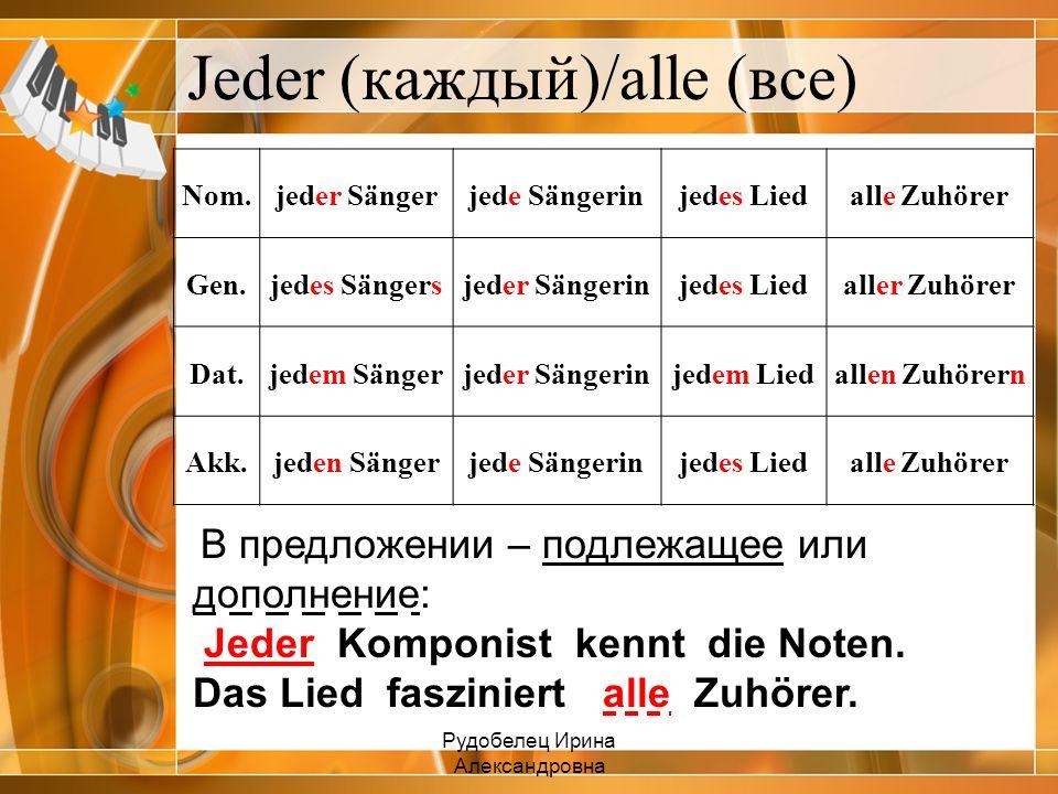 Jeder (каждый)/alle (все) В предложении – подлежащее или дополнение: Jeder Komponist kennt die Noten. Das Lied fasziniert alle Zuhörer. Nom.jeder Säng
