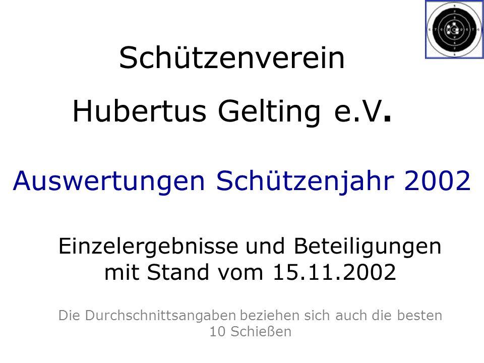 Aktive Schützen - 2002