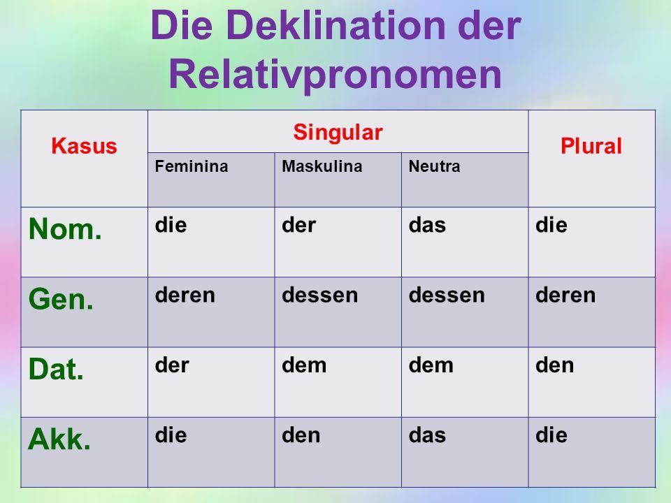 Die Deklination der Relativpronomen Kasus Singular Plural FemininaMaskulinaNeutra Nom. diederdasdie Gen. derendessen deren Dat. derdem den Akk. dieden