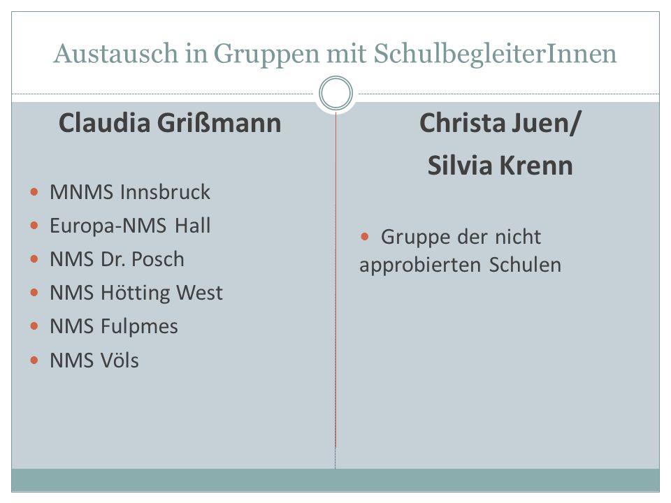 Austausch in Gruppen mit SchulbegleiterInnen Claudia Grißmann MNMS Innsbruck Europa-NMS Hall NMS Dr. Posch NMS Hötting West NMS Fulpmes NMS Völs Chris