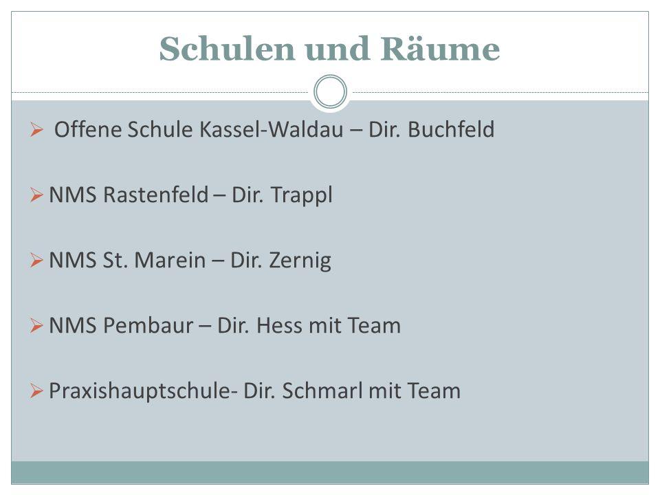 Schulen und Räume Offene Schule Kassel-Waldau – Dir. Buchfeld NMS Rastenfeld – Dir. Trappl NMS St. Marein – Dir. Zernig NMS Pembaur – Dir. Hess mit Te