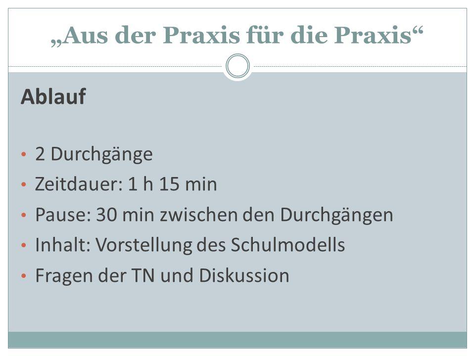 Aus der Praxis für die Praxis Ablauf 2 Durchgänge Zeitdauer: 1 h 15 min Pause: 30 min zwischen den Durchgängen Inhalt: Vorstellung des Schulmodells Fragen der TN und Diskussion