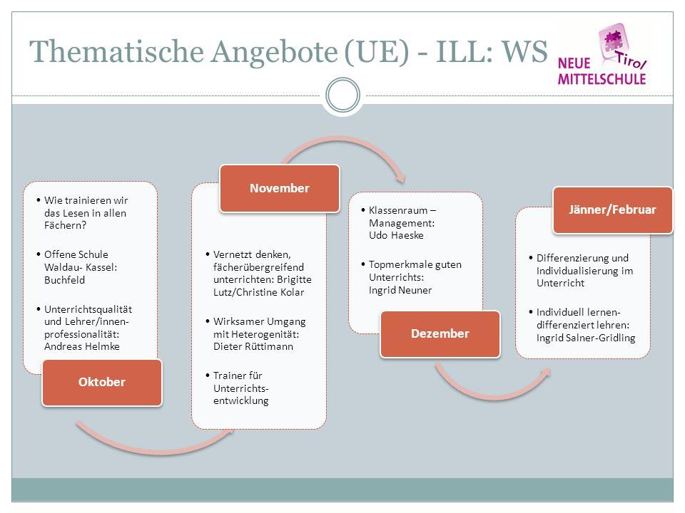 Thematische Angebote (UE) - ILL: WS 10 Wie trainieren wir das Lesen in allen Fächern.