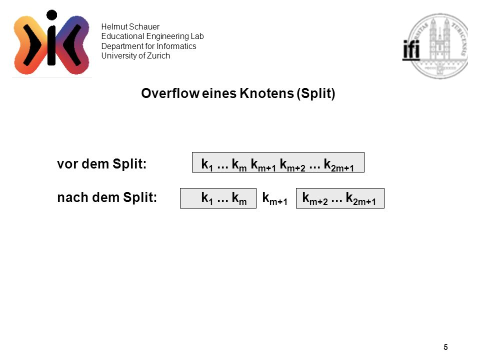 5 Helmut Schauer Educational Engineering Lab Department for Informatics University of Zurich Overflow eines Knotens (Split) vor dem Split:k 1... k m k
