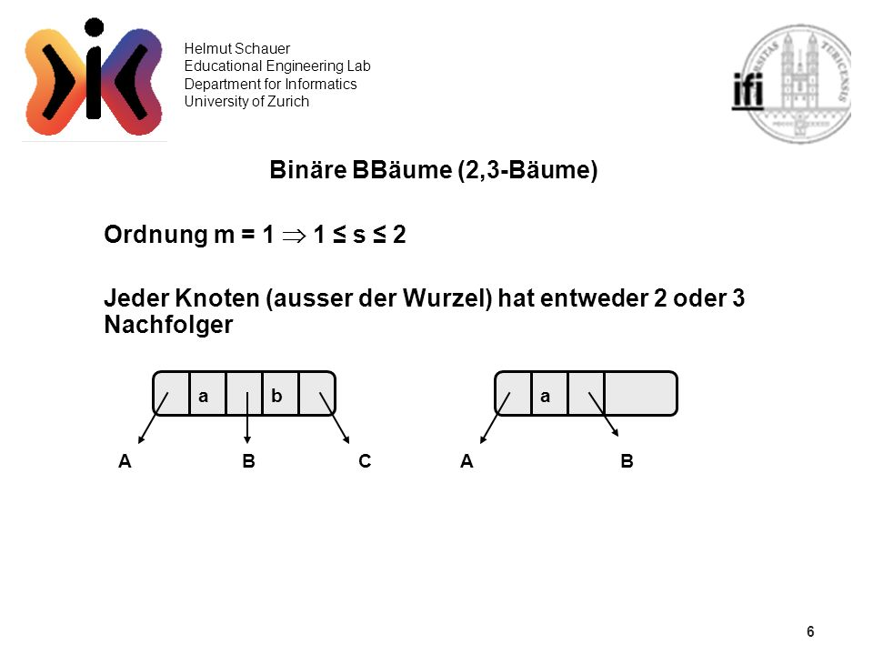 6 Helmut Schauer Educational Engineering Lab Department for Informatics University of Zurich Binäre BBäume (2,3-Bäume) Ordnung m = 1 1 s 2 Jeder Knoten (ausser der Wurzel) hat entweder 2 oder 3 Nachfolger BCA ba BA a