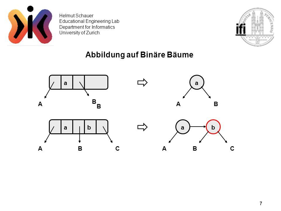 7 Helmut Schauer Educational Engineering Lab Department for Informatics University of Zurich Abbildung auf Binäre Bäume BCA ba B A a BA a B CB b A a