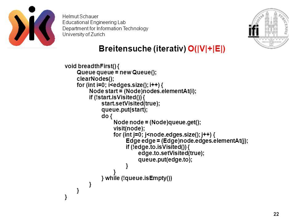22 Helmut Schauer Educational Engineering Lab Department for Information Technology University of Zurich Breitensuche (iterativ) O(|V|+|E|) void bread