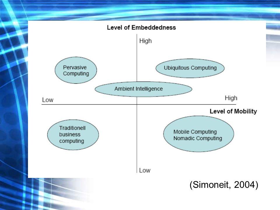(Simoneit, 2004)