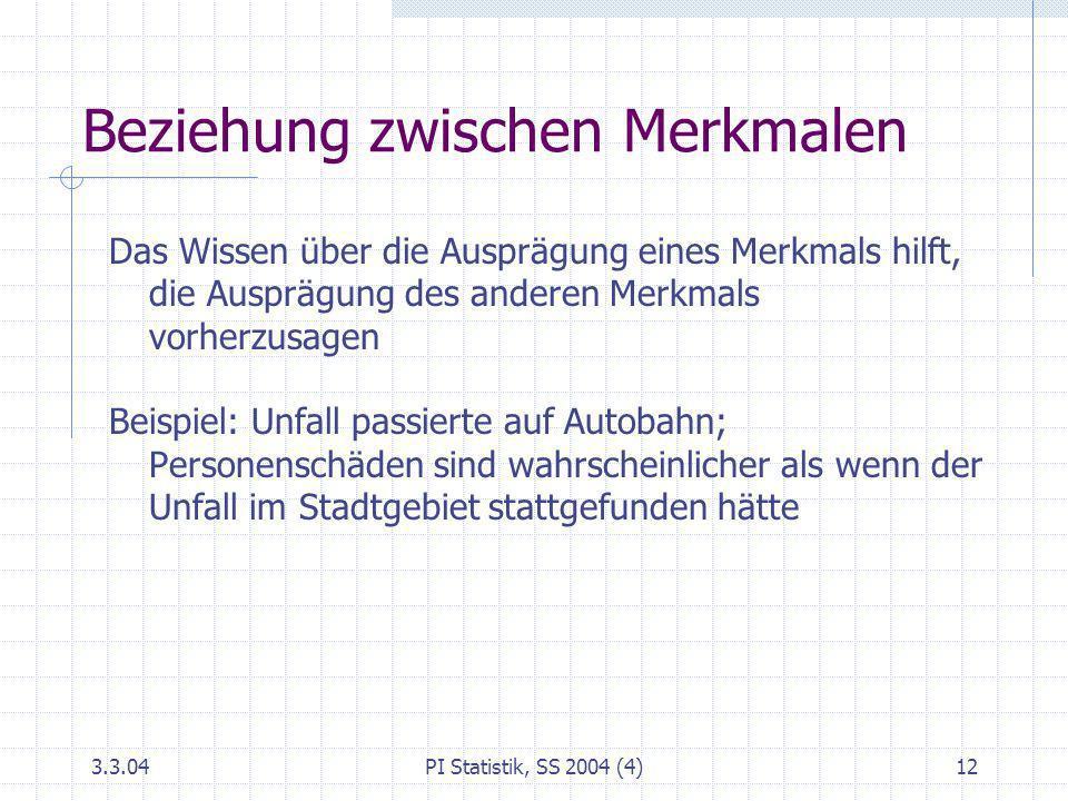 3.3.04PI Statistik, SS 2004 (4)12 Beziehung zwischen Merkmalen Das Wissen über die Ausprägung eines Merkmals hilft, die Ausprägung des anderen Merkmal