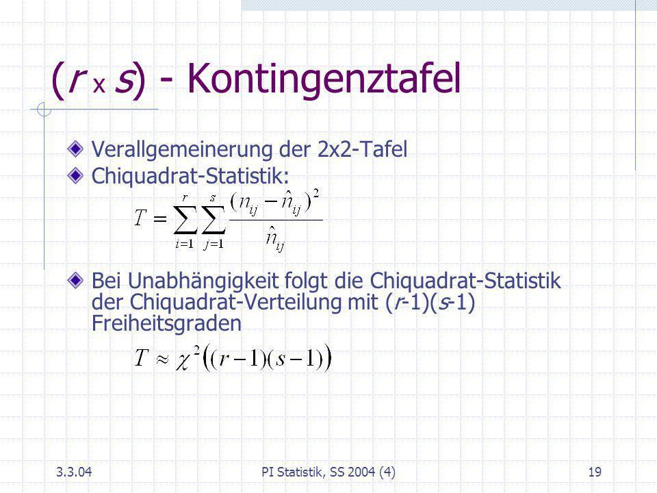 3.3.04PI Statistik, SS 2004 (4)19 (r x s) - Kontingenztafel Verallgemeinerung der 2x2-Tafel Chiquadrat-Statistik: Bei Unabhängigkeit folgt die Chiquad