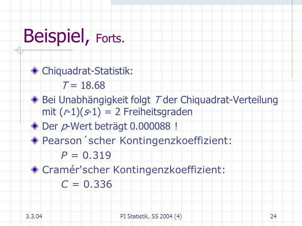 3.3.04PI Statistik, SS 2004 (4)24 Beispiel, Forts. Chiquadrat-Statistik: T = 18.68 Bei Unabhängigkeit folgt T der Chiquadrat-Verteilung mit (r-1)(s-1)