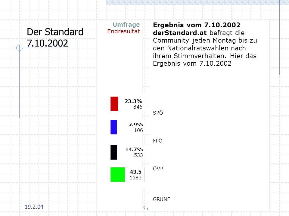 19.2.04PI Statistik, SS 20043 Umfrage Endresultat Ergebnis vom 7.10.2002 derStandard.at befragt die Community jeden Montag bis zu den Nationalratswahl