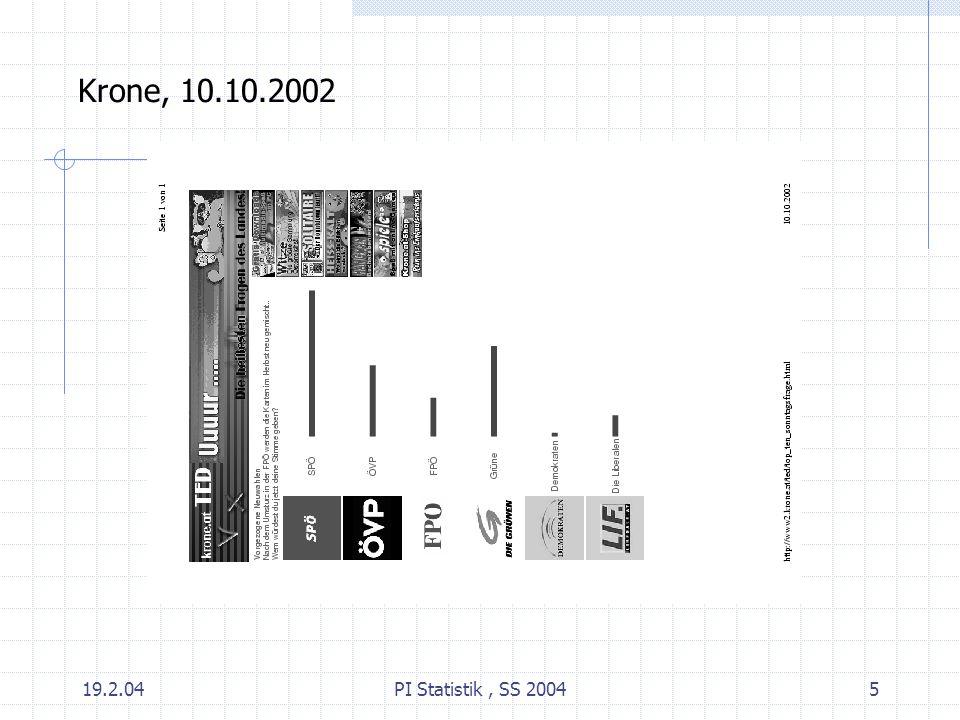 19.2.04PI Statistik, SS 20045 Krone, 10.10.2002
