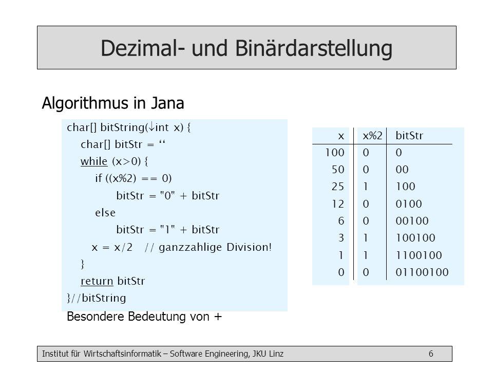 Institut für Wirtschaftsinformatik – Software Engineering, JKU Linz 6 Dezimal- und Binärdarstellung Algorithmus in Jana Besondere Bedeutung von + char[] bitString( int x) { char[] bitStr = while (x>0) { if ((x%2) == 0) bitStr = 0 + bitStr else bitStr = 1 + bitStr x = x/2 // ganzzahlige Division.
