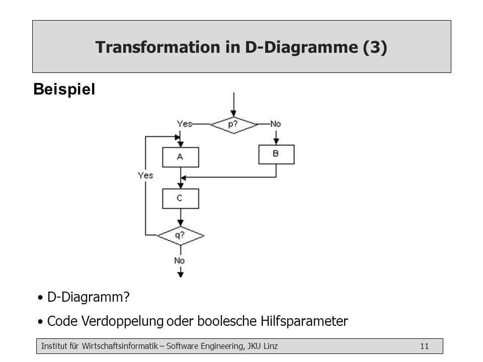 Institut für Wirtschaftsinformatik – Software Engineering, JKU Linz 11 Transformation in D-Diagramme (3) Beispiel D-Diagramm? Code Verdoppelung oder b