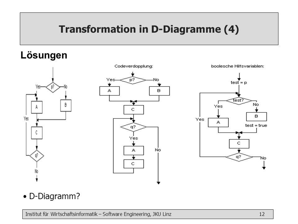 Institut für Wirtschaftsinformatik – Software Engineering, JKU Linz 12 Transformation in D-Diagramme (4) Lösungen D-Diagramm?