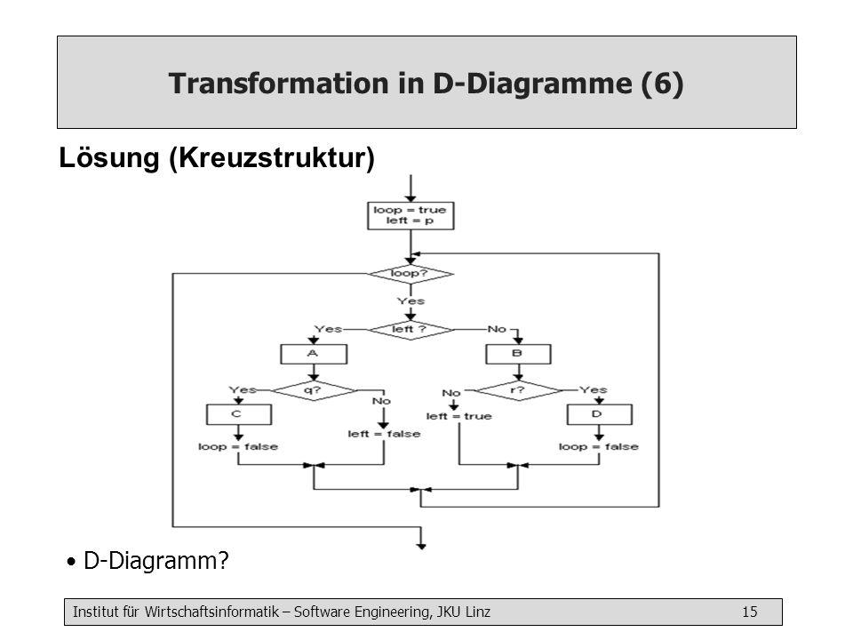 Institut für Wirtschaftsinformatik – Software Engineering, JKU Linz 15 Transformation in D-Diagramme (6) Lösung (Kreuzstruktur) D-Diagramm?