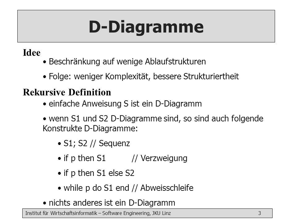 Institut für Wirtschaftsinformatik – Software Engineering, JKU Linz 4 D-Diagramme (2) Grundlegende D-Diagramm Strukturen jeweils genau ein Eingang, ein Ausgang rekursive Komposition dieser Strukturen erlaubt dadurch entstehen neue Strukturen, die wieder sog.