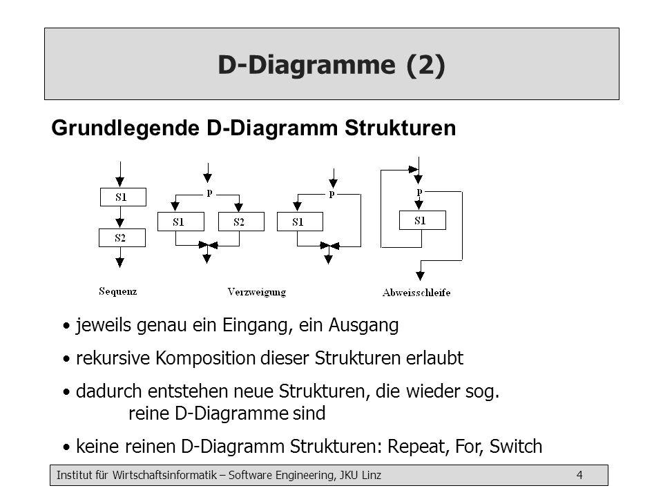 Institut für Wirtschaftsinformatik – Software Engineering, JKU Linz 5 D-Diagramme (3) Erweiterte D-Diagramme Die Erfahrung hat gezeigt, daß einige weitere Strukturen verwendet werden dürfen Repeat-Schleife (Durchlaufschleife) Case Statement (Fallunterscheidung, switch) (For-Schleife) Diese Strukturen können wir zusätzlich einsetzten.