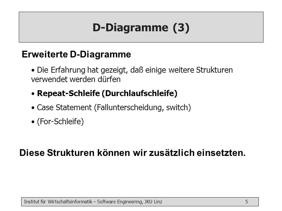 Institut für Wirtschaftsinformatik – Software Engineering, JKU Linz 6 D-Diagramme (4) Beispiel (D-Diagramm?) DIM N = 12 PRINT IF N = 1 THEN GOTO C IF N = 2 THEN GOTO D T = 1 B:T = T + 1 IF T * T > N THEN GOTO D IF N <> T * INT (N / T) THEN GOTO B C:PRINT N IST KEINE PRIMZAHL END D:PRINT N IST EINE PRIMZAHL END Für jede Anweisung ein Kasten Pfeile für Gotos Verzeigung .