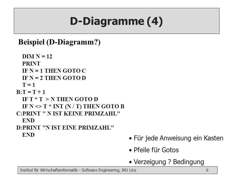 Institut für Wirtschaftsinformatik – Software Engineering, JKU Linz 6 D-Diagramme (4) Beispiel (D-Diagramm?) DIM N = 12 PRINT IF N = 1 THEN GOTO C IF