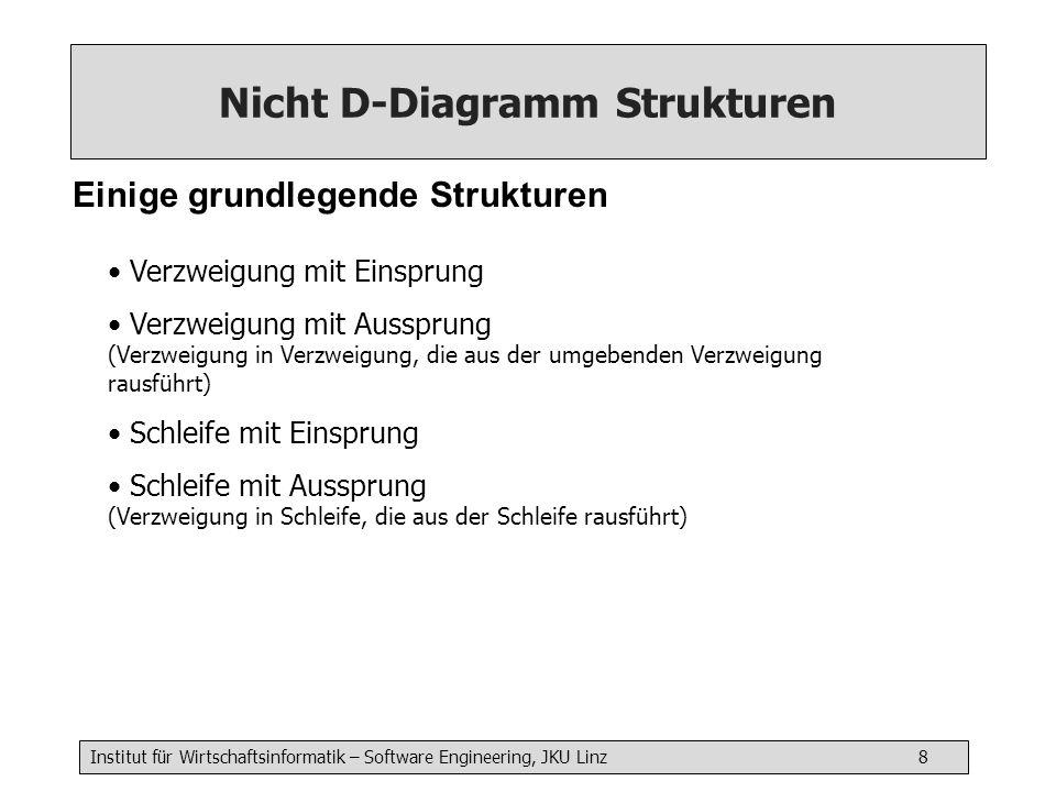Institut für Wirtschaftsinformatik – Software Engineering, JKU Linz 9 Transformation in D-Diagramme Allgemeines Jede beliebige Ablaufstruktur läßt sich als D-Diagramm darstellen (lt.