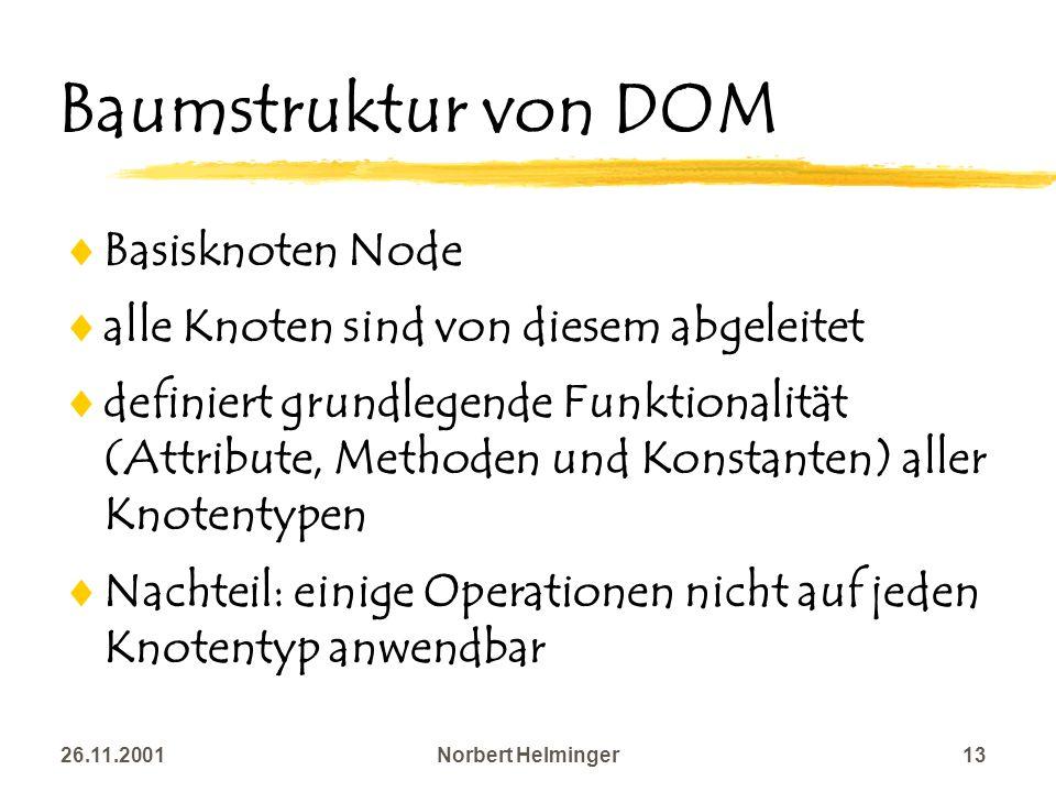 26.11.2001Norbert Helminger13 Baumstruktur von DOM Basisknoten Node alle Knoten sind von diesem abgeleitet definiert grundlegende Funktionalität (Attr