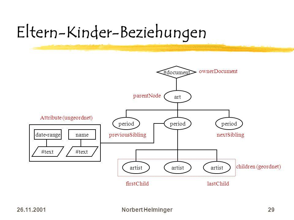 26.11.2001Norbert Helminger29 Eltern-Kinder-Beziehungen artist period artist date-range #text period name #text parentNode previousSiblingnextSibling