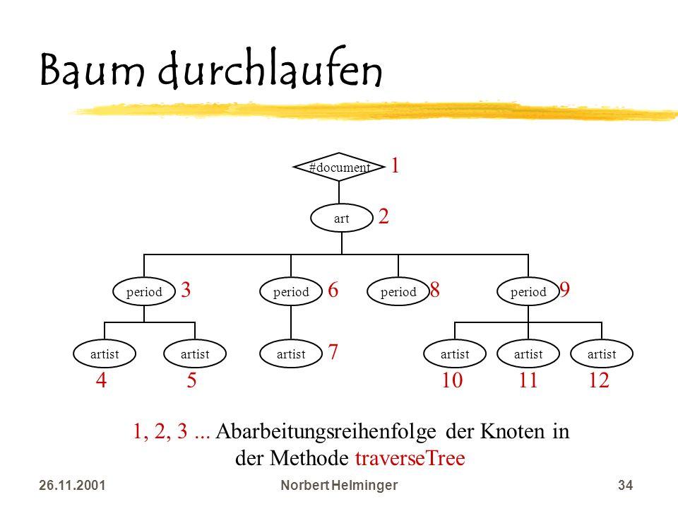 26.11.2001Norbert Helminger34 Baum durchlaufen period #document period art period artist 1 7 6 54 3 2 12 8 1110 9 1, 2, 3... Abarbeitungsreihenfolge d