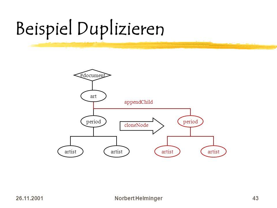 26.11.2001Norbert Helminger43 Beispiel Duplizieren #document artist period artist period artist art cloneNode appendChild