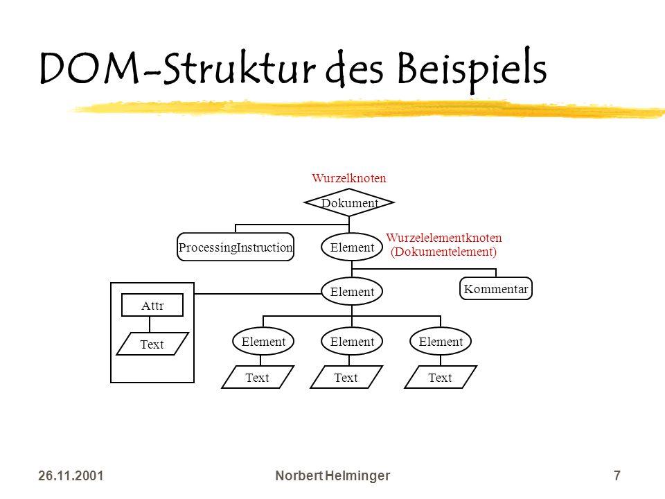 26.11.2001Norbert Helminger7 DOM-Struktur des Beispiels Dokument ProcessingInstruction Element Kommentar Attr Text Wurzelknoten Wurzelelementknoten (D