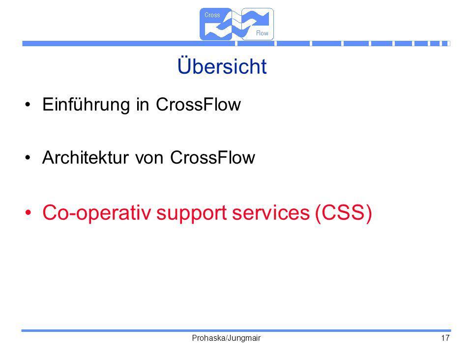 Prohaska/Jungmair 17 Übersicht Einführung in CrossFlow Architektur von CrossFlow Co-operativ support services (CSS)