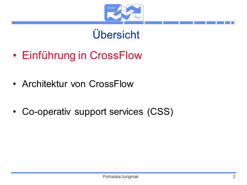 Prohaska/Jungmair 2 Übersicht Einführung in CrossFlow Architektur von CrossFlow Co-operativ support services (CSS)