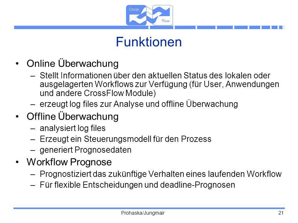 Prohaska/Jungmair 21 Funktionen Online Überwachung –Stellt Informationen über den aktuellen Status des lokalen oder ausgelagerten Workflows zur Verfüg